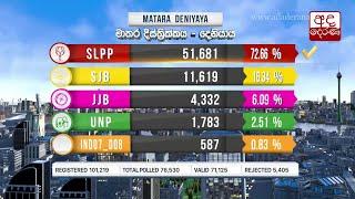 Polling Division - Deniyaya