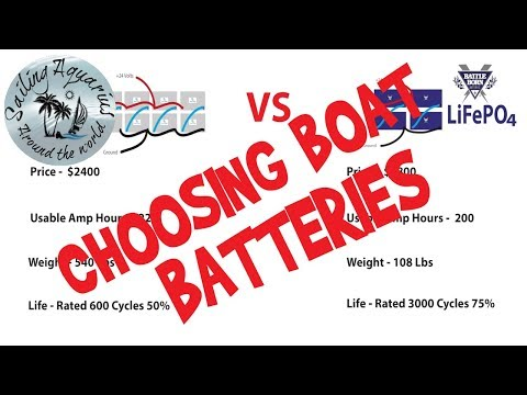 """Batteries and Power / Sailing Aquarius """"How To"""" Series"""