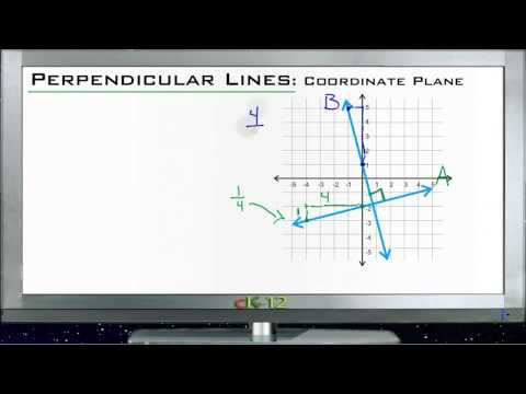 Perpendicular Lines in the Coordinate Plane Principles - Basic