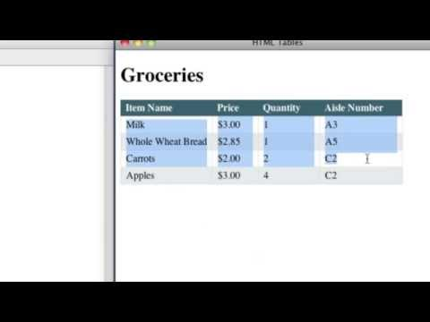 HTML Tables Tutorial