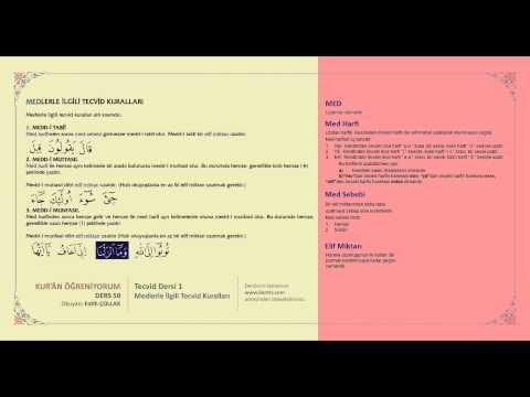 Kuran Öğreniyorum 50 - Tecvid Dersi 1 - Medlerle İlgili Tecvid Kuralları (Fatih Çollak)