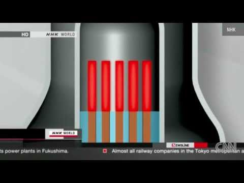 Fukushima Nuclear Reactor Problem Explained (cnn) video
