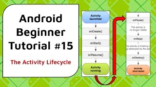 beginners android studio