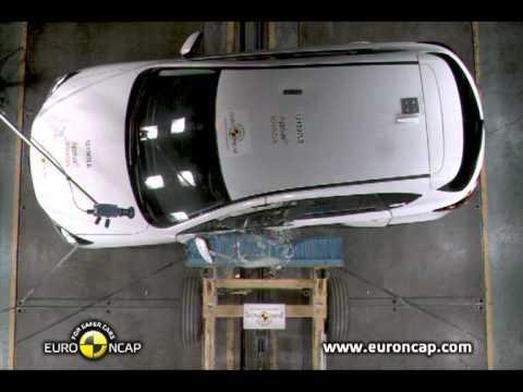 Euro NCAP | Mazda CX-5 | 2012 | Краш-тест