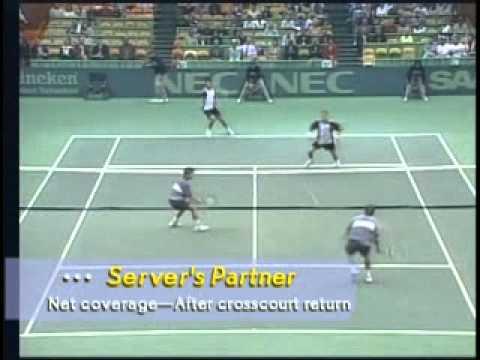 Louis Cayer - Doubles Tennis Tactics - 1 Of 3