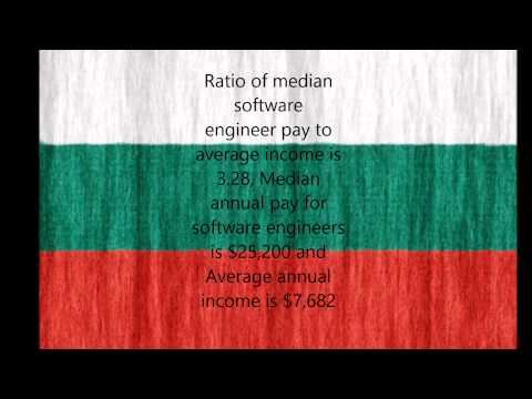 Top 10 Highest paid software engineers by Country 2014
