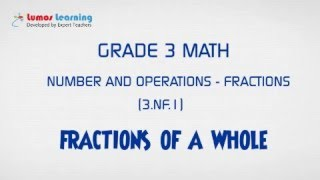 Grade 3 Math - Fractions of a Whole (3.NF.1)