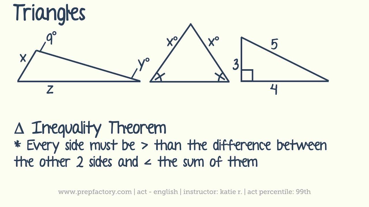 Of2 Geometry ACT Math - Plane Geometry