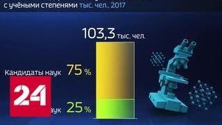 Россия в цифрах. Ученых становится меньше - Россия 24