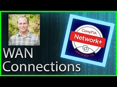 36 - Wide Area Networks (WAN) Connections