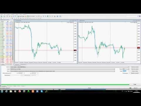 Индикатор настроения рынка в онлайн режиме на Форекс