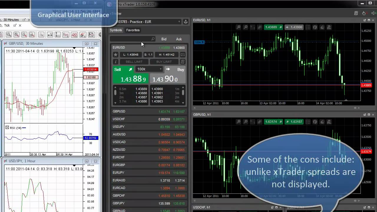 Forex Trading Pricing | No Commission Forex - TradeStation