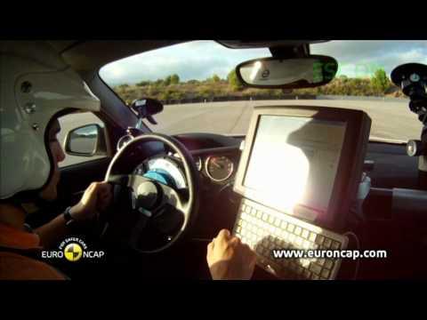 Euro NCAP | BMW 1 Series | 2012 | Электронный контроль устойчивости