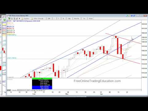 4.24.13 Stock Market Update