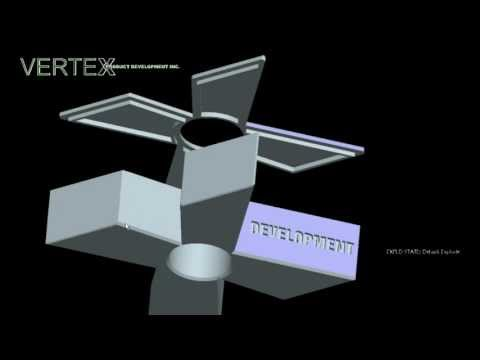 3D Printing Process with Vertex Product Development.
