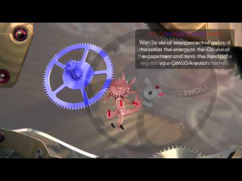 Omega Calibre 9301 Watch Movement How It Works