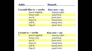 Kawm lus Askiv cov verbs