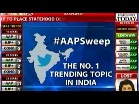 Delhi Elections: CSDS post-poll survey on Capital Showdown (Part 1)
