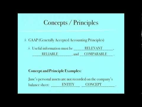 Accounting Concepts and Accounting Principles with Examples - Financial Accounting Video