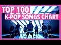 [TOP 100] K-POP SONGS CHART • MAY 2017 (WEEK 4)