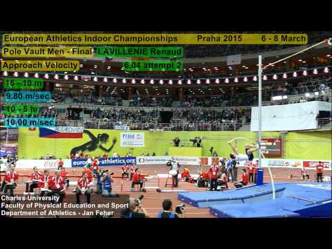 Pole Vault: Renaud LAVILLENIE - All Attempts, Slow Motion 100 fps HD + Approach Velocity