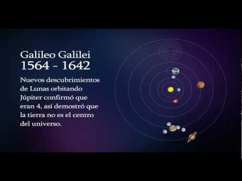 Sistemas planetarios Galileo