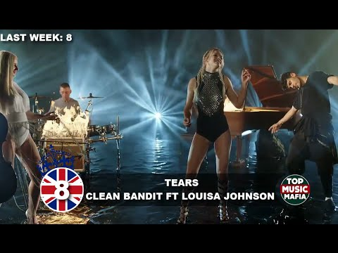 Top 10 Songs of The Week - July 23, 2016 (UK BBC CHART)