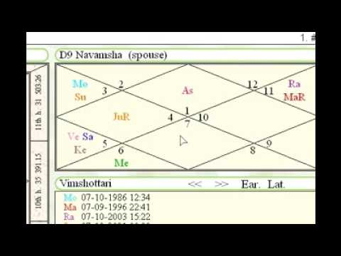 how to read and predict using D9 navamsa chart in astrology