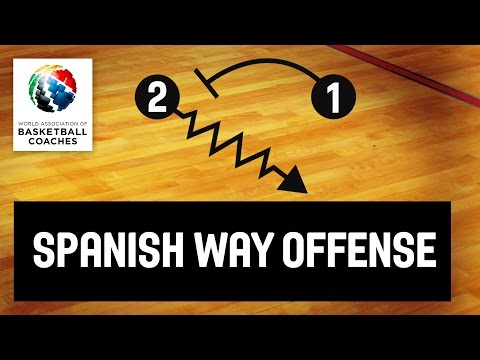 Basketball Coach Juan Orenga - The Spanish Way Offense
