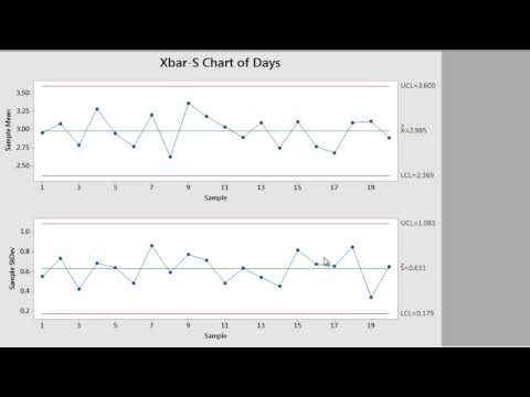How to Create Control Charts using Minitab 17