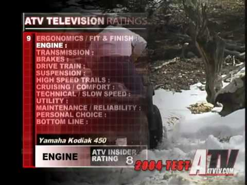 ATV Television QuickTest - 2004 Yamaha Kodiak 450 4x4