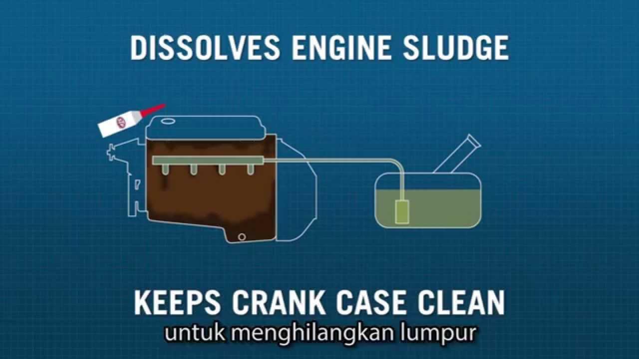 Stp Multipurpose Motor Treatment 2 Minute Video Youtube