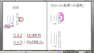 高校物理解説講義:「波の反射・屈折・回折」講義10