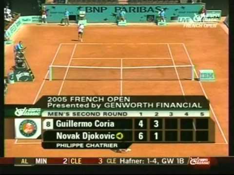 Djokovic v Coria (2005 Roland Garros) part 2