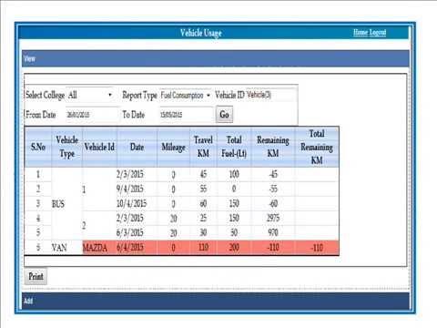 Palpap ERP – Inspro plus Software for School Transport Managemen