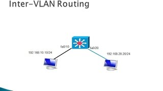 5.3 Multilayer Switch InterVLAN routing - CCNA 2, Chapter 5: Inter-VLAN Routing - Part 3