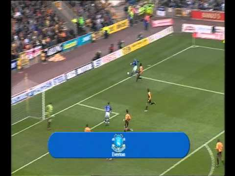 Leon Osman's First Premier League Goal v Wolves