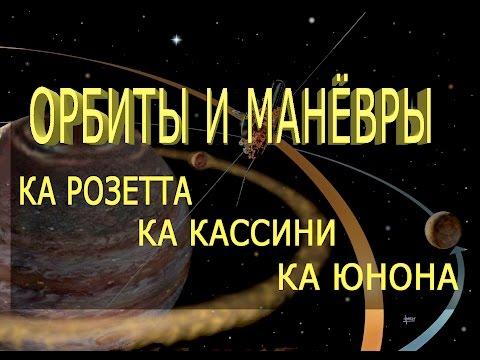 Гравитационные манёвры и траектории космических аппаратов Кассини, Юнона, Розетта
