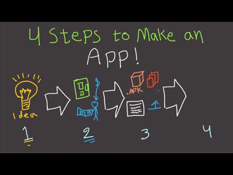 4 Simple Steps To Make an App Without Programming
