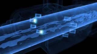 The Ultrasonic Flow Measuring Principle