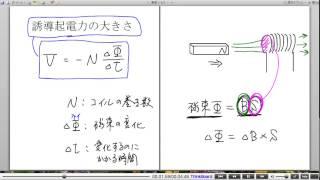 高校物理解説講義:「電磁誘導」講義4