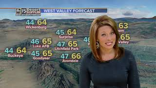 Forecast Update: Highs in the upper 60s into the weekend