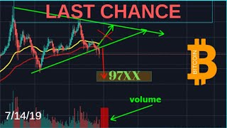 THE DUMP GOT SEVERE! LAST CHANCE TO BUY SOME CHEAP BITCOIN BEFORE 16.3K