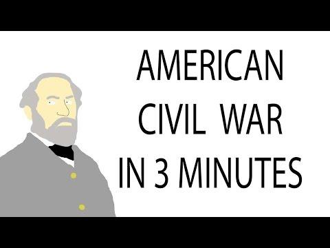 American Civil War | 3 Minute History