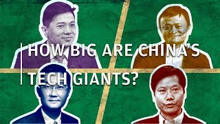 How big are China's tech giants? Time to learn more about Baidu, Alibaba, Tencent and Xiaomi