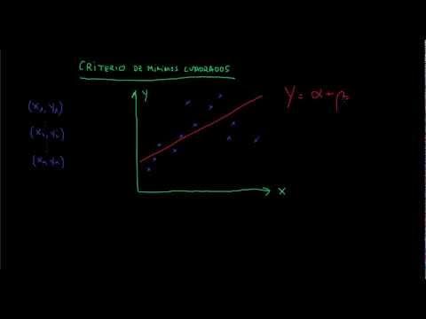 [ML-5] Criterio de mínimos cuadrados