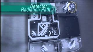 Infra-Red spectroscopy (IR)