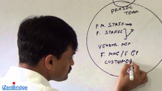 PMP® | Project Stakeholders | PMBOK 5 | Lesson 2 : Part 3