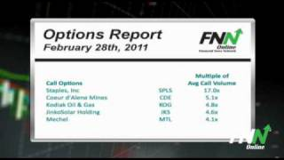 Options Report-February 28,2011