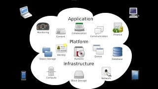 Basic concepts of Cloud Computing tutorial